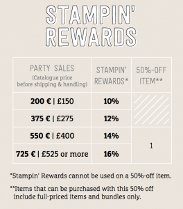 Stampin Up Hostess Rewards Chart