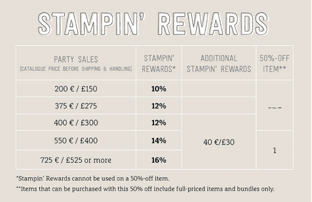 Extra Host Rewards in June with Stampin Up
