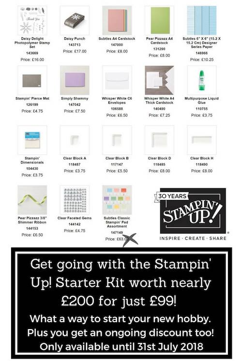 Suggested Stampin Up Starter Kit - Got to have it all!
